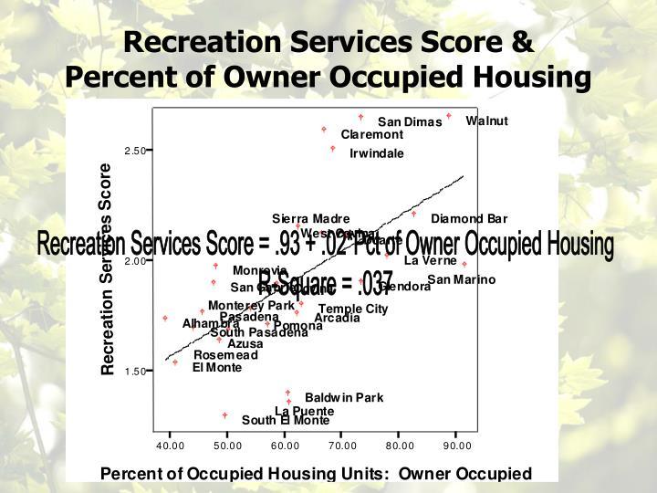 Recreation Services Score &