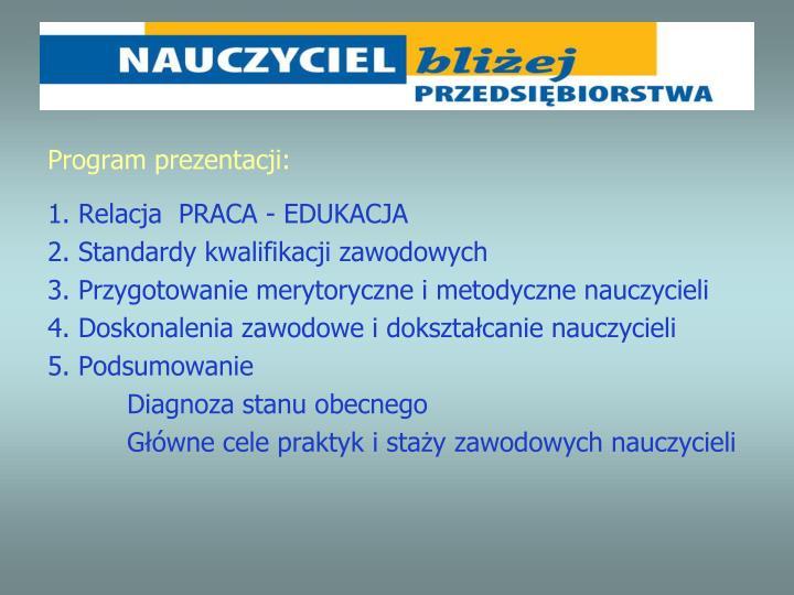 Program prezentacji: