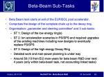 beta beam sub tasks