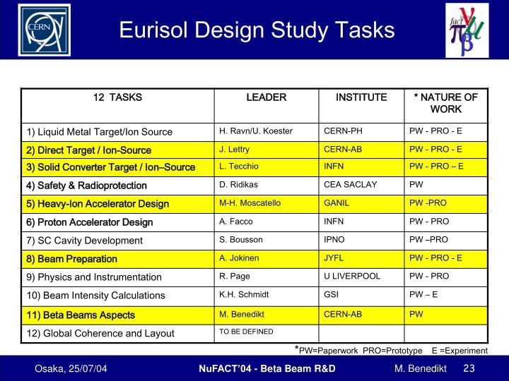 Eurisol Design Study Tasks