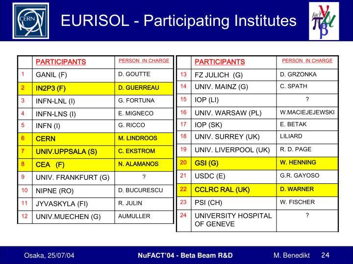 EURISOL - Participating Institutes