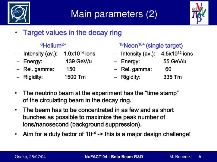 Main parameters (2)