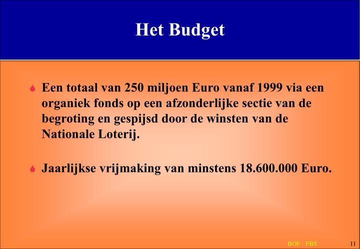 Een totaal van 250 miljoen Euro vanaf 1999 via een organiek fonds op een afzonderlijke sectie van de begroting en gespijsd door de winsten van de Nationale Loterij.