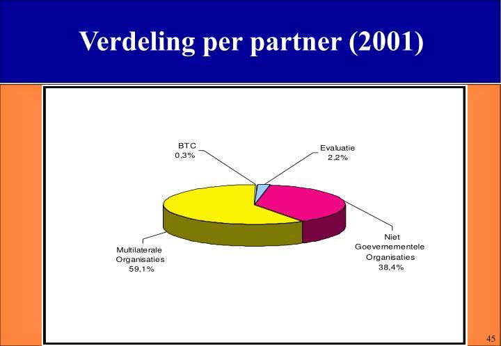 Verdeling per partner (2001)
