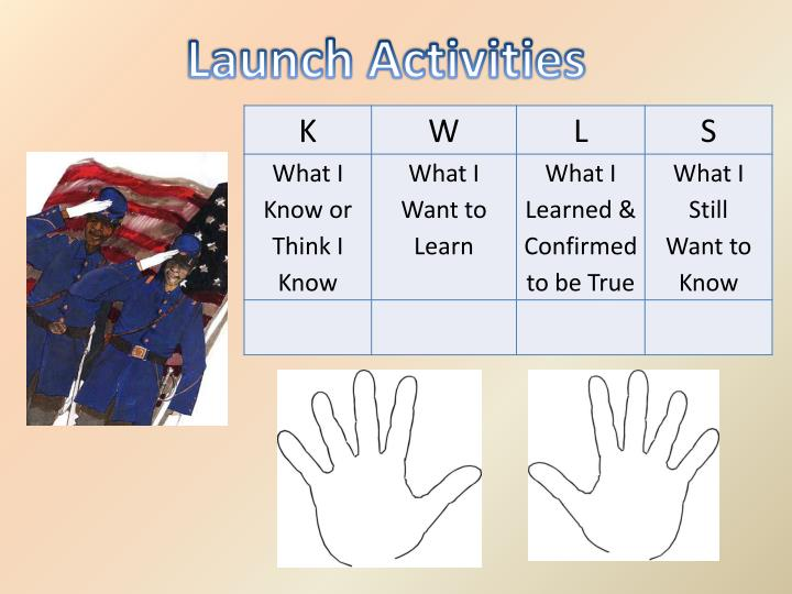 Launch Activities