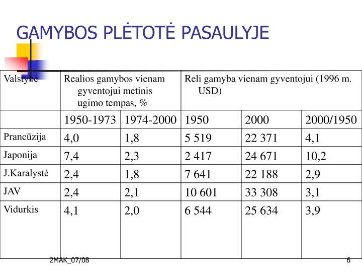 GAMYBOS PL