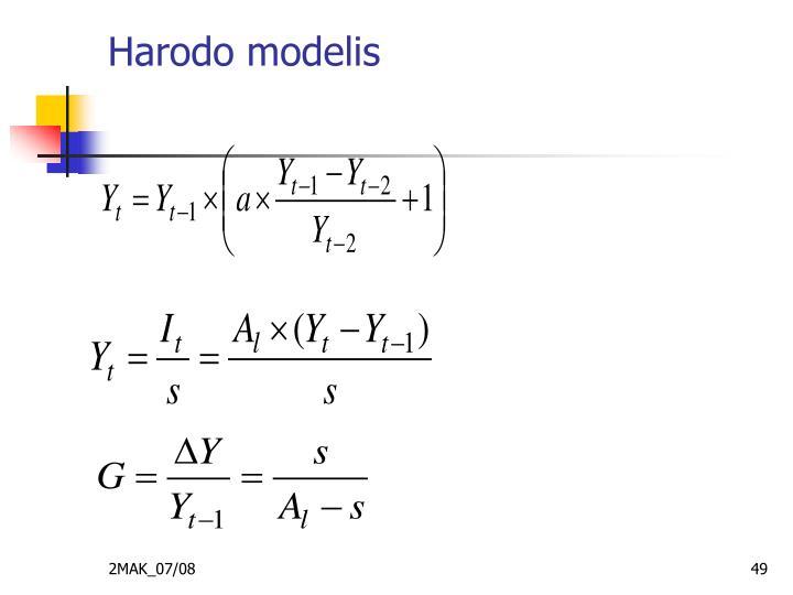 Harodo model