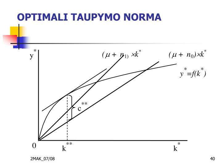 OPTIMALI TAUPYMO NORMA