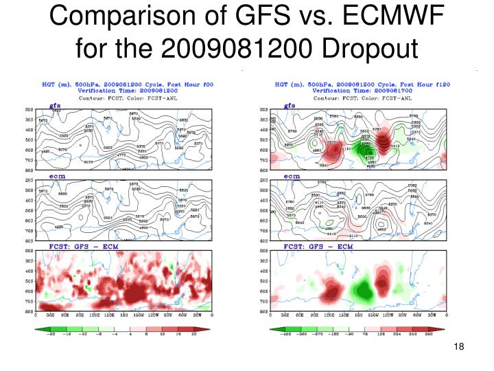 Comparison of GFS vs. ECMWF for the 2009081200 Dropout