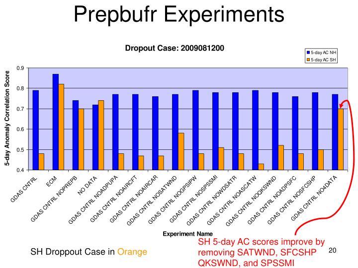 Prepbufr Experiments