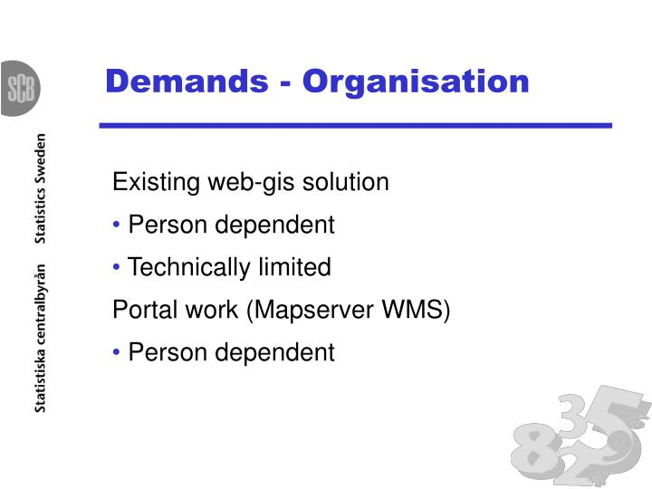 Demands - Organisation
