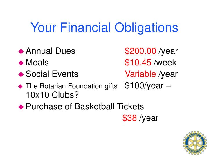 Your Financial Obligations