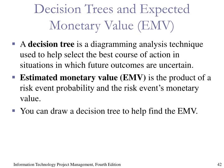 Decision Trees and Expected Monetary Value (EMV)