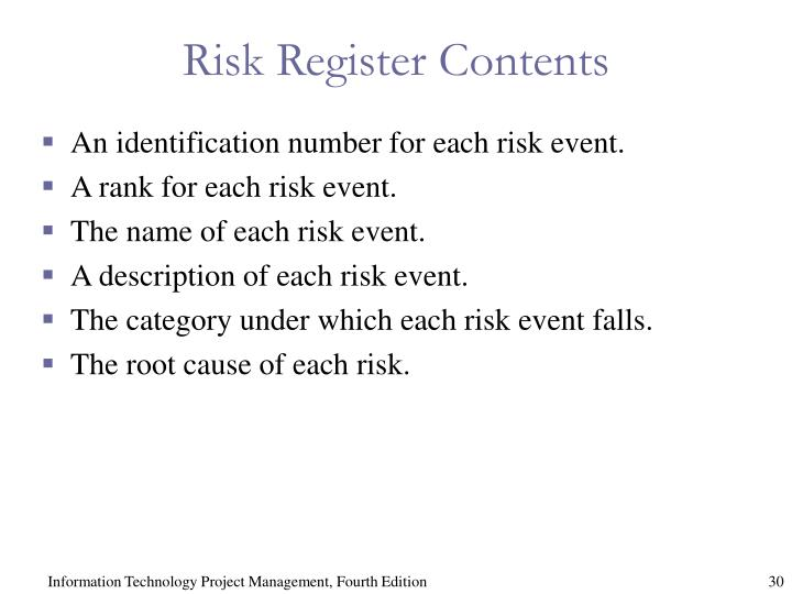Risk Register Contents