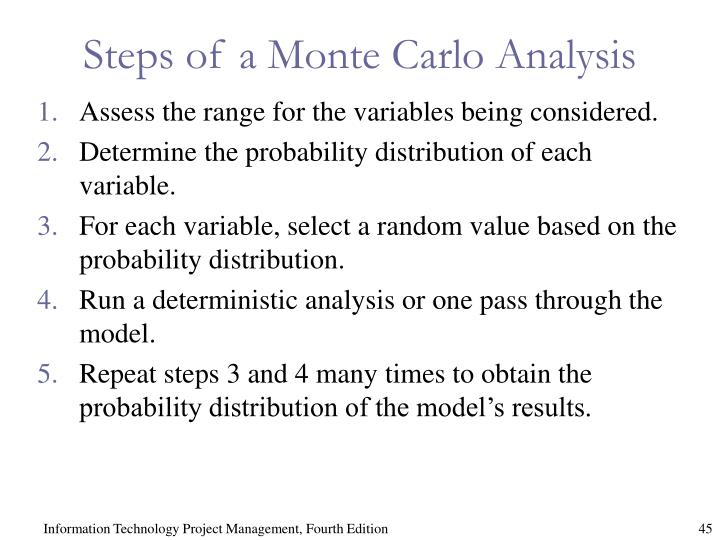 Steps of a Monte Carlo Analysis