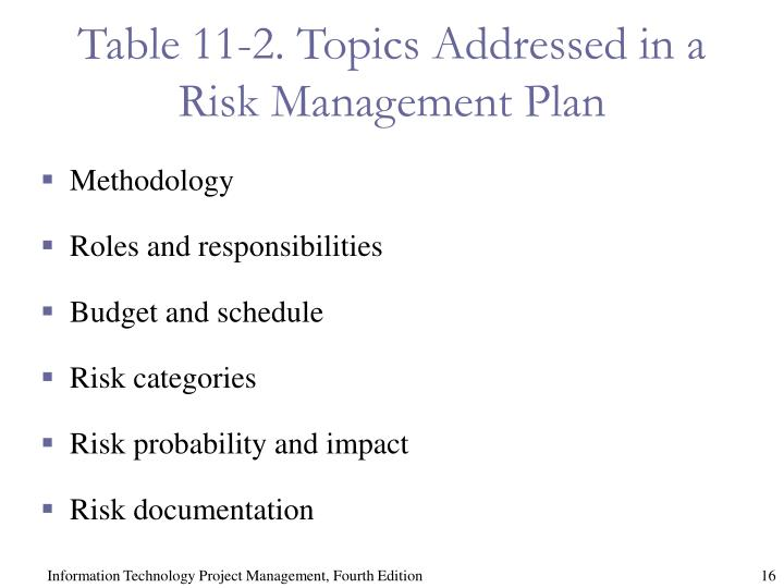 Table 11-2. Topics Addressed in a Risk Management Plan