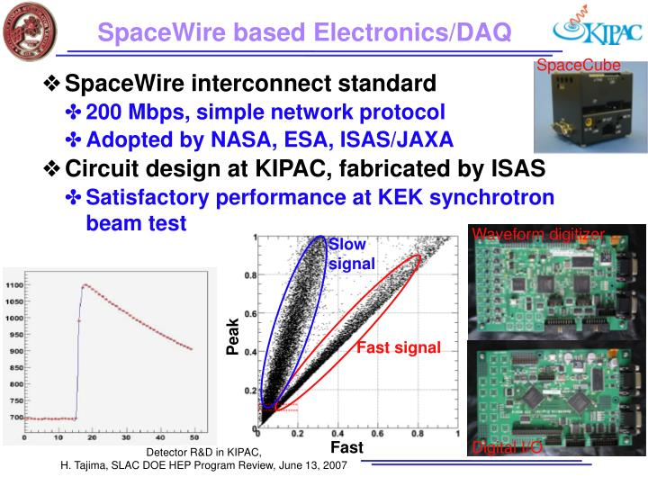SpaceWire based Electronics/DAQ