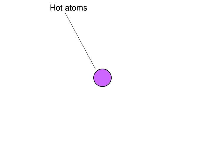 Hot atoms