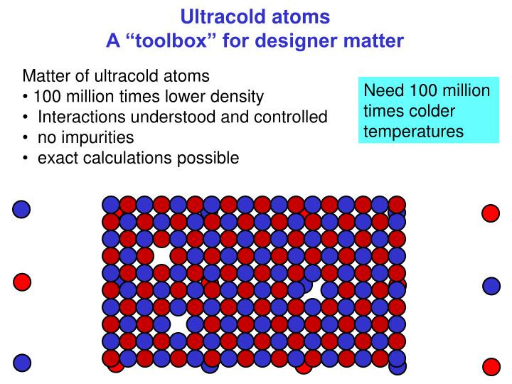 Ultracold atoms