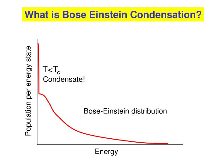Why do photons not Bose condense