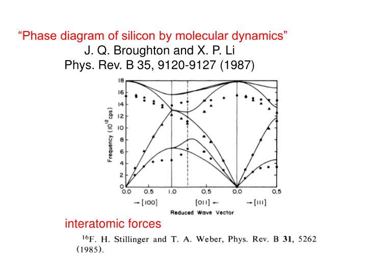"""Phase diagram of silicon by molecular dynamics"""