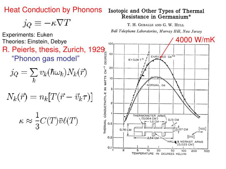 Heat Conduction by Phonons