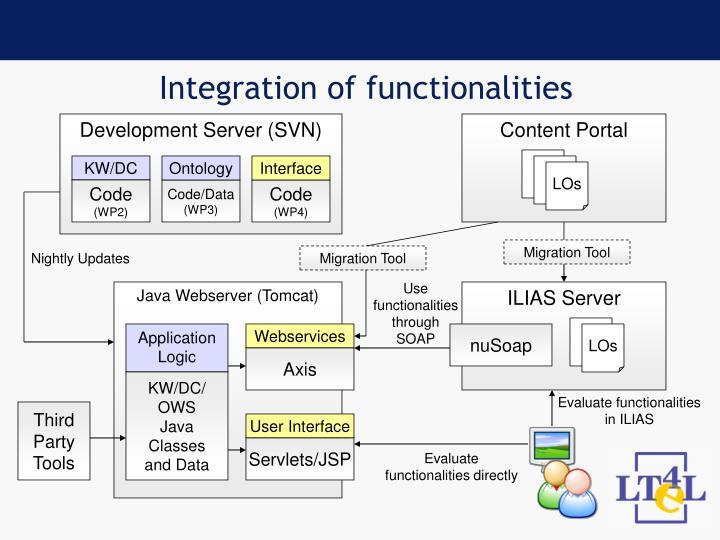 Integration of functionalities