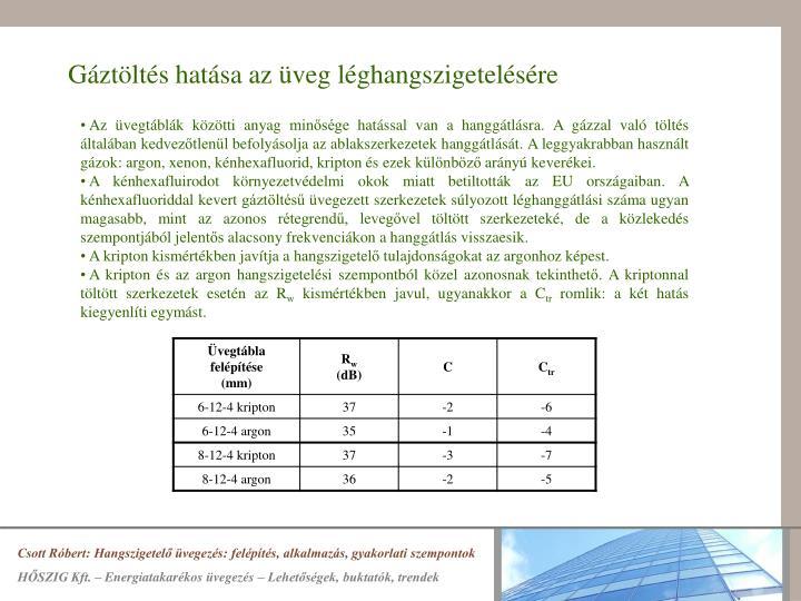 Gáztöltés hatása az üveg léghangszigetelésére