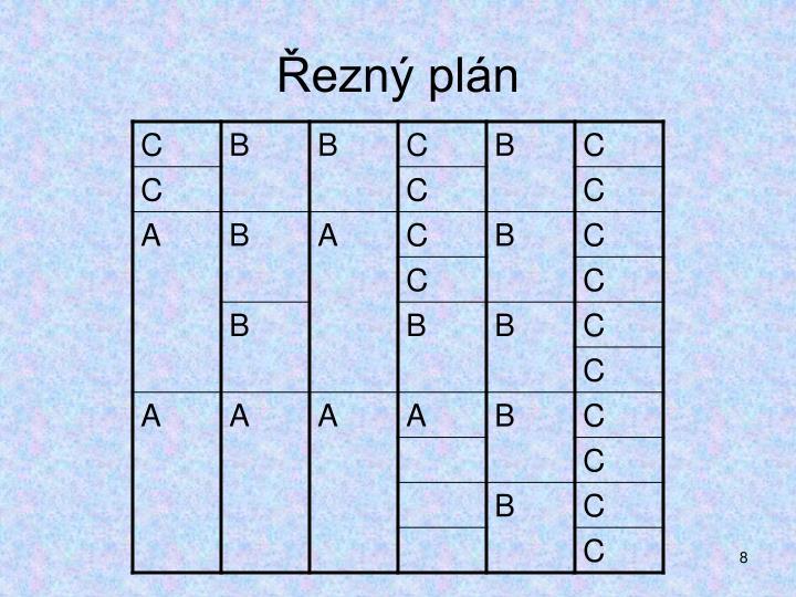 Řezný plán