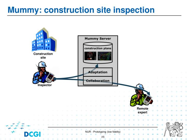 Mummy: construction site inspection