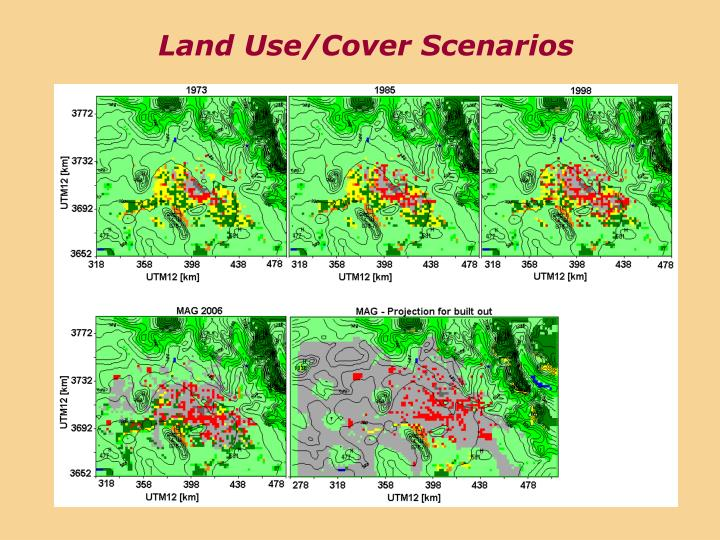 Land Use/Cover Scenarios