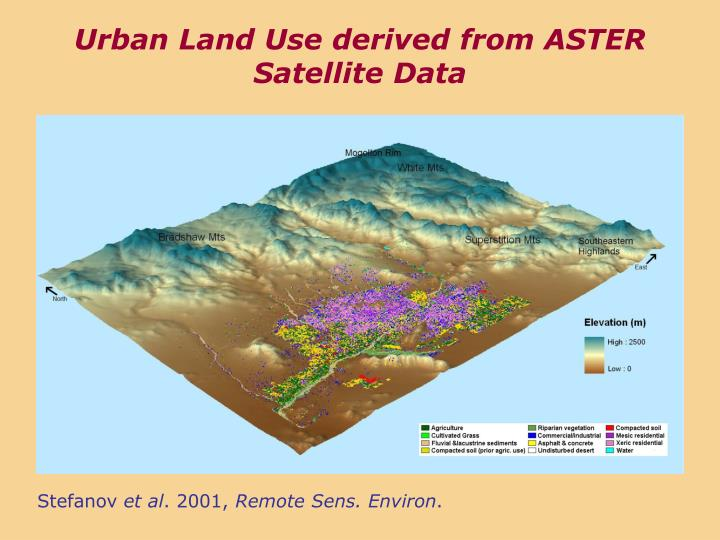 Urban Land Use derived from ASTER Satellite Data
