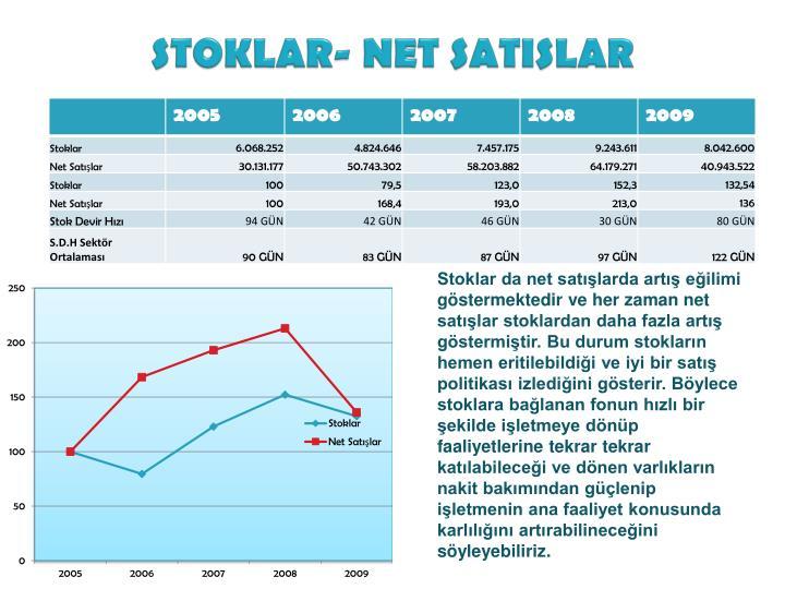 STOKLAR- NET SATISLAR