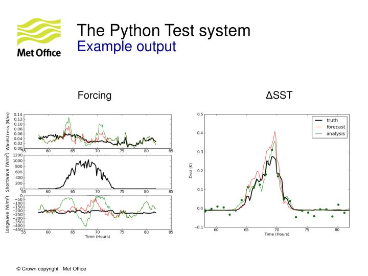 The Python Test system