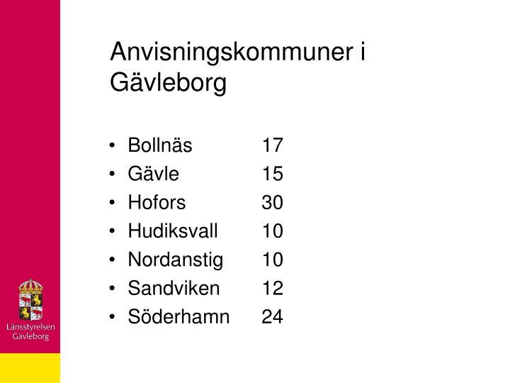 Anvisningskommuner i Gävleborg