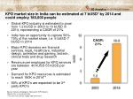 kpo market size in india can be estimated at 7 busd by 2014 and could employ 180 000 people