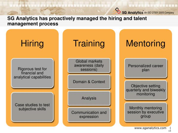 SG Analytics has proactively managed the hiring and talent management process