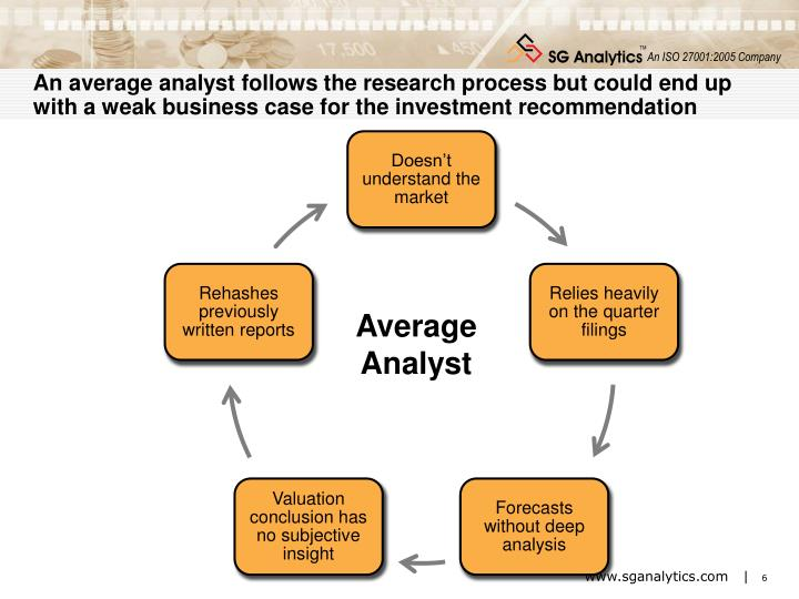 An average analyst follows the research process but could end up with a weak business case for the investment recommendation