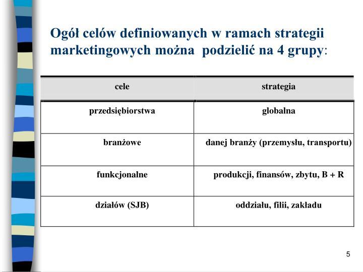 Ogół celów definiowanych w ramach strategii marketingowych można  podzielić na 4 grupy