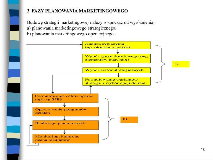 3. FAZY PLANOWANIA MARKETINGOWEGO