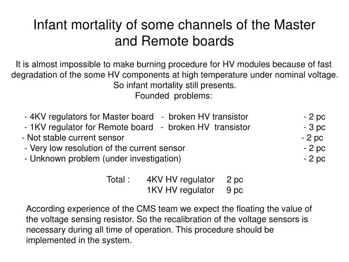 Infant mortality of some channels of the Master and Remote boards