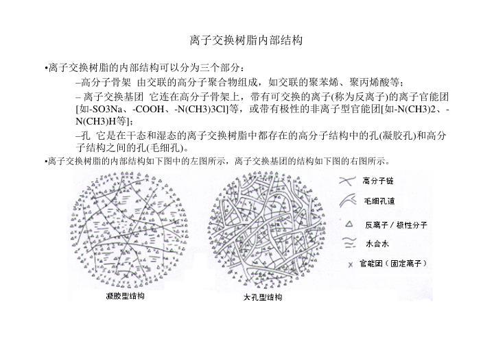 离子交换树脂内部结构