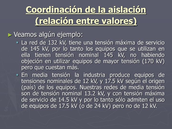 Coordinación de la aislación (relación entre valores)