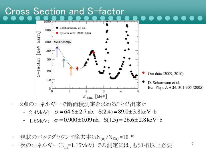 Cross Section and S-factor