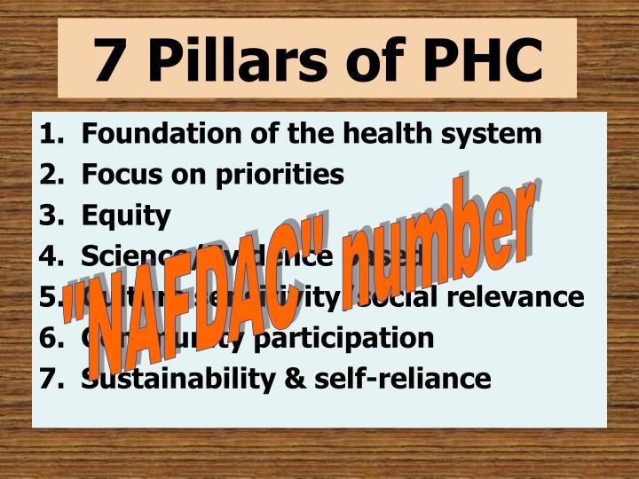 7 Pillars of PHC