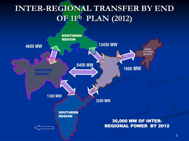 Inter regional transfer by end of 11 th plan 2012
