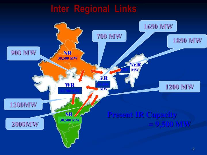 Inter  Regional  Links