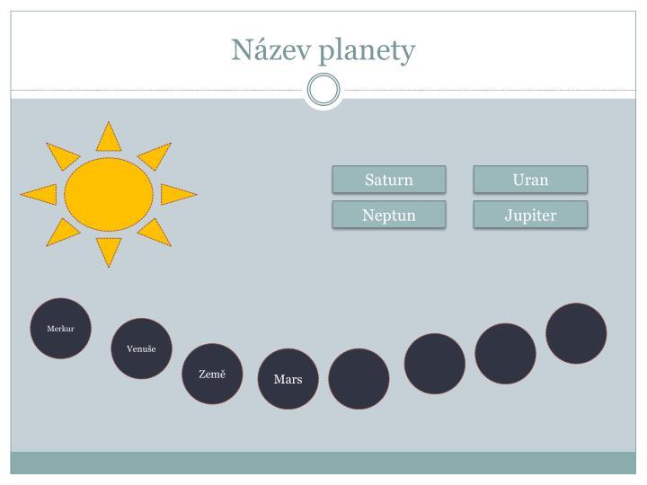 Název planety