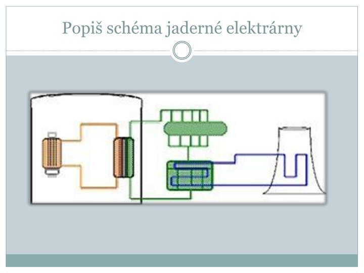 Popiš schéma jaderné elektrárny
