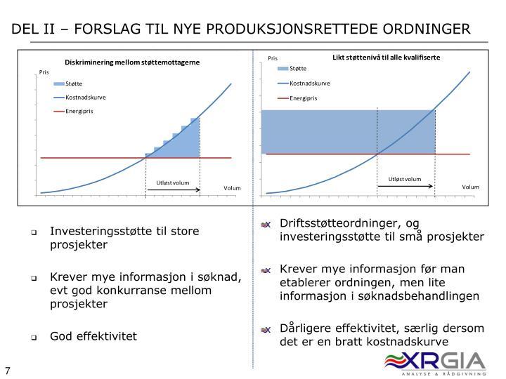 Del II – Forslag til nye produksjonsrettede ordninger